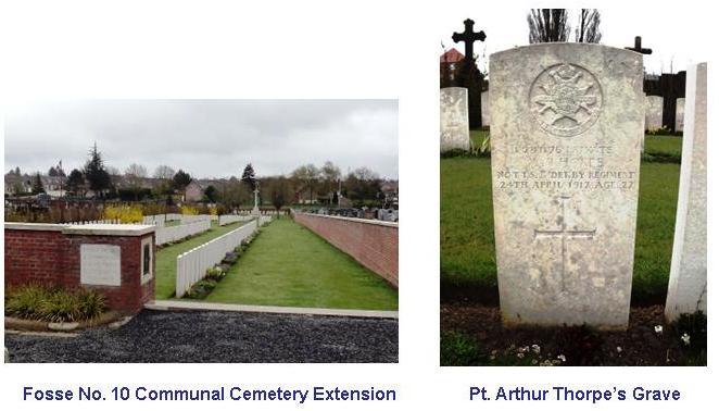 Thorpe A Grave