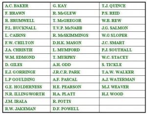 1st Airb Rec Squdr Names